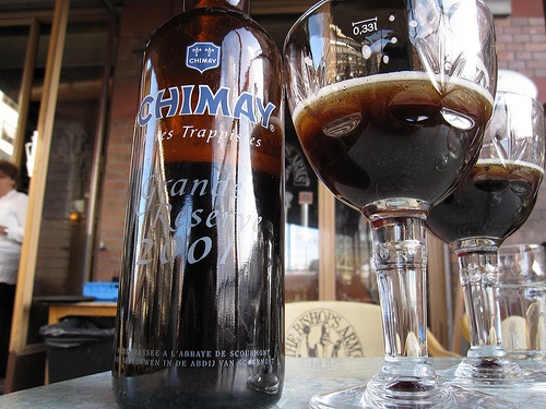 Chimay Grande Réserve Photo: Bernt Rostad of Flickr